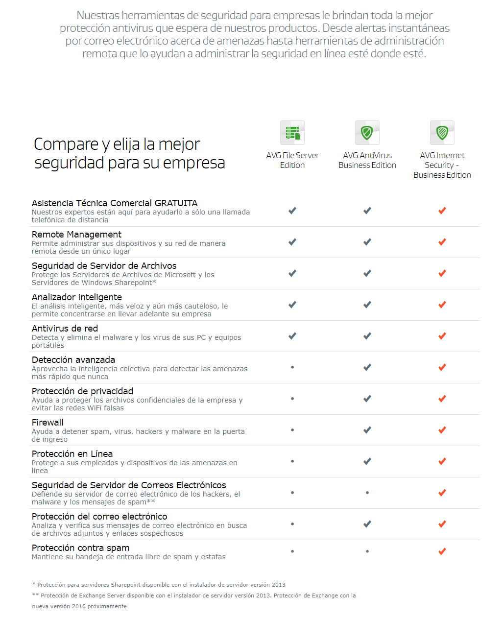 business security comparativa